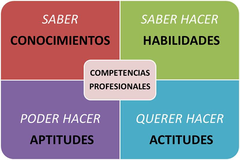 curso-orientacion-laboral-en-zaragoza
